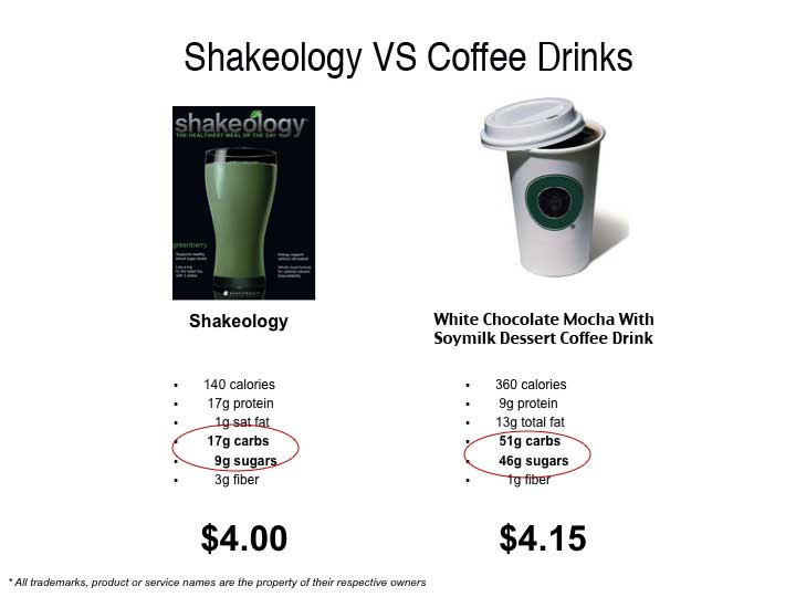 Shake vs Coffee Shakeology