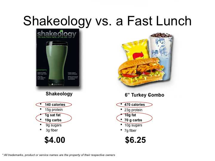 shake vs fast lunch Shakeology